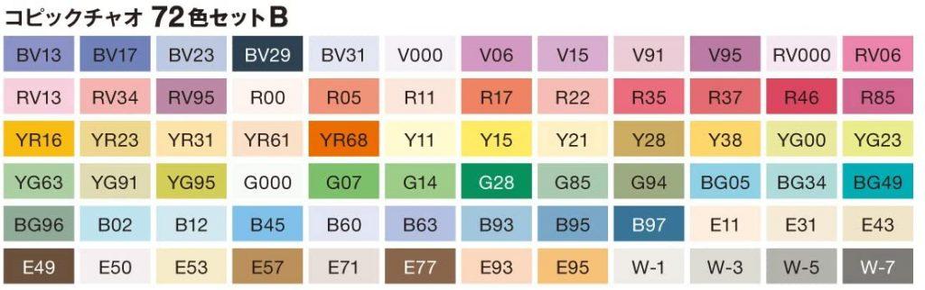 Copic Ciao Basis Set B 72er Set Farben