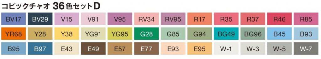 Copic Ciao Basis Set D 36er Set Farben